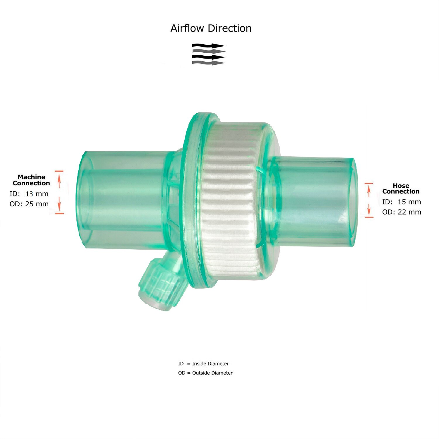 Bacterial Viral Filter for CPAP and BiPAP Machines