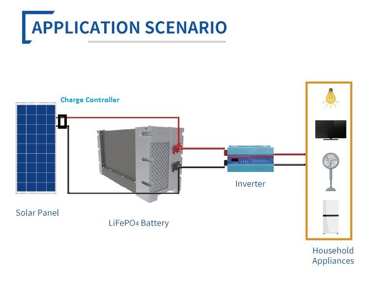 Solar-battery-lithium-deep-cycle